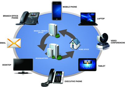 Unified Communications as a Service: Multi-Tenant vs. Multi-Instance