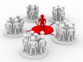 Referral Groups and Building Effective Ones